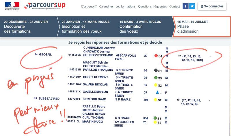 classement équipage GeoSail-CGG Coupe du Pétrole de Voile 2019
